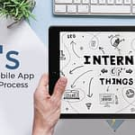 IoT-is-transforming-Mobile-App-Development-Process