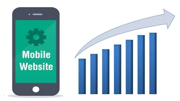 How A Mobile Website Can Escalate Your ROI?